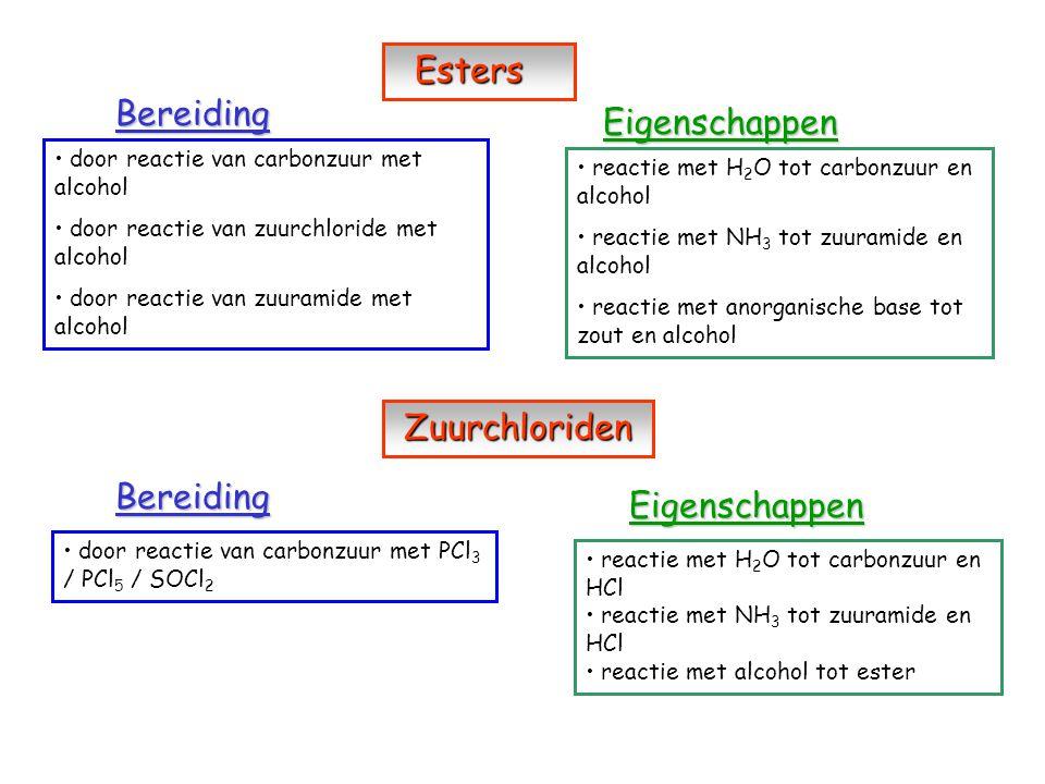 Esters Esters Bereiding Eigenschappen door reactie van carbonzuur met alcohol door reactie van zuurchloride met alcohol door reactie van zuuramide met