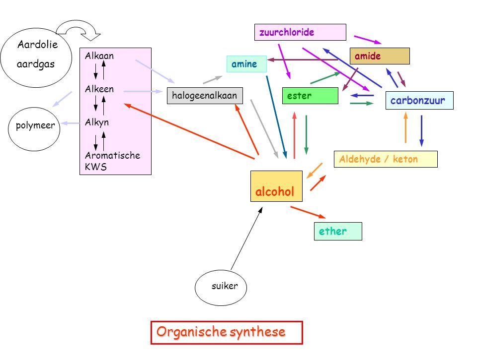 Organische synthese Alkaan Alkeen Alkyn Aromatische KWS Aardolie aardgas polymeer halogeenalkaan alcohol suiker ether Aldehyde / keton carbonzuur zuur