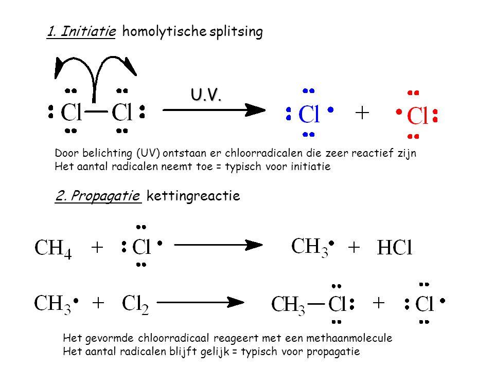 1. Initiatie homolytische splitsing Door belichting (UV) ontstaan er chloorradicalen die zeer reactief zijn Het aantal radicalen neemt toe = typisch v