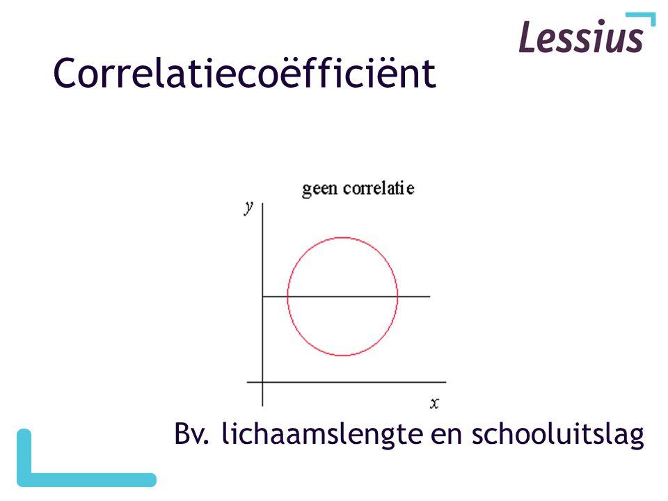 Correlatiecoëfficiënt Bv. lichaamslengte en schooluitslag