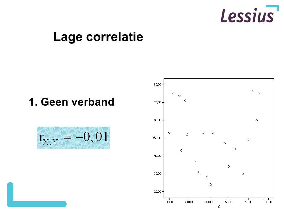 Lage correlatie 1. Geen verband