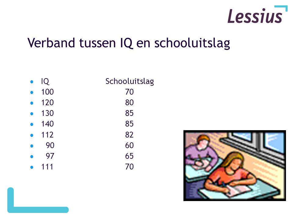 Verband tussen IQ en schooluitslag  IQ Schooluitslag  100 70  120 80  130 85  140 85  112 82  90 60  97 65  111 70