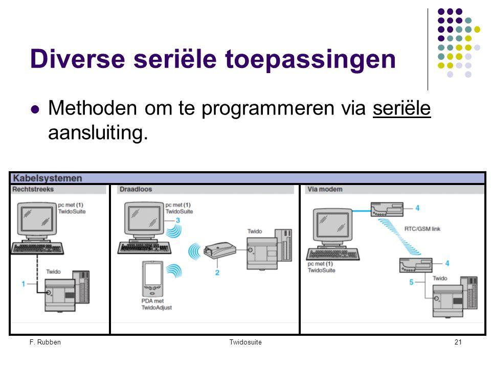 F. RubbenTwidosuite21 Diverse seriële toepassingen Methoden om te programmeren via seriële aansluiting.