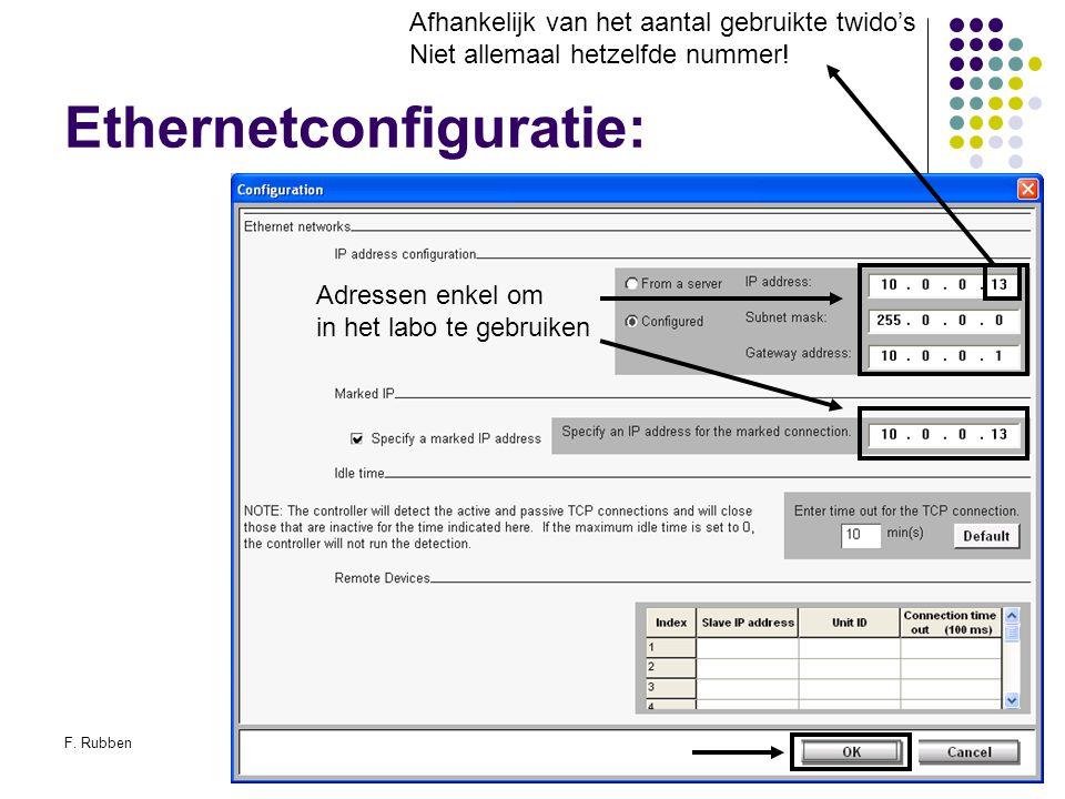 F. RubbenTwidosuite25 Ethernetconfiguratie: Adressen enkel om in het labo te gebruiken Afhankelijk van het aantal gebruikte twido's Niet allemaal hetz