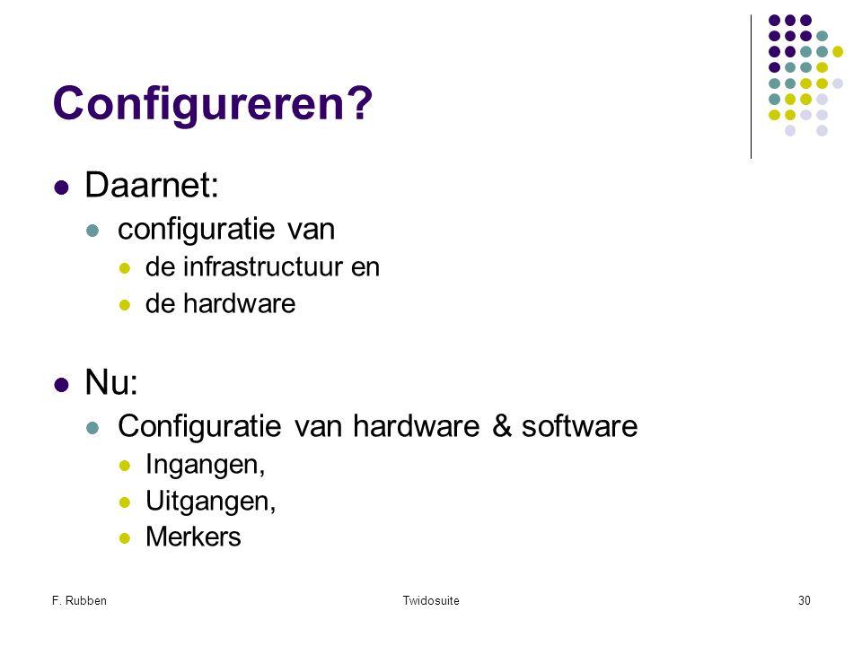 F. RubbenTwidosuite30 Configureren? Daarnet: configuratie van de infrastructuur en de hardware Nu: Configuratie van hardware & software Ingangen, Uitg