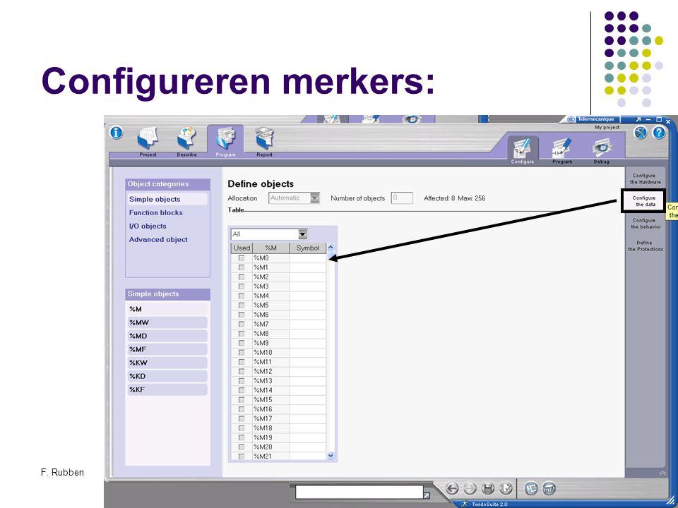 F. RubbenTwidosuite33 Configureren merkers: