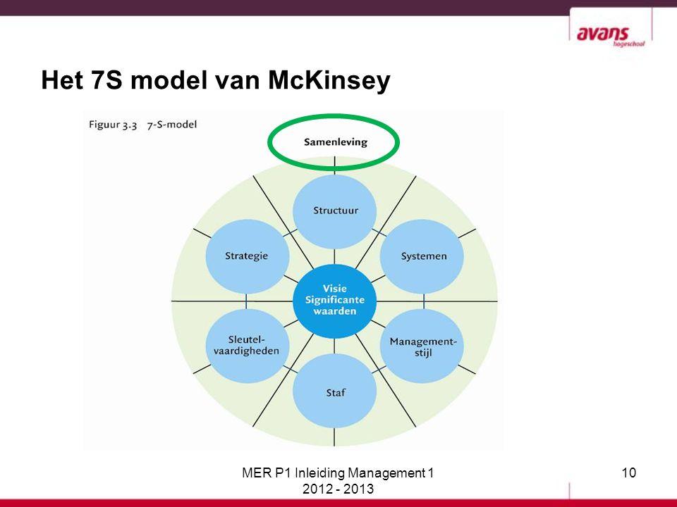 10 Het 7S model van McKinsey MER P1 Inleiding Management 1 2012 - 2013