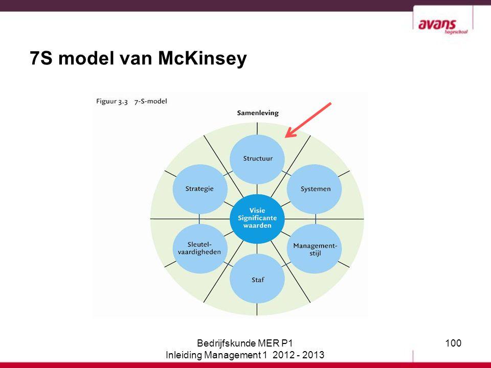 Bedrijfskunde MER P1 Inleiding Management 1 2012 - 2013 100 7S model van McKinsey