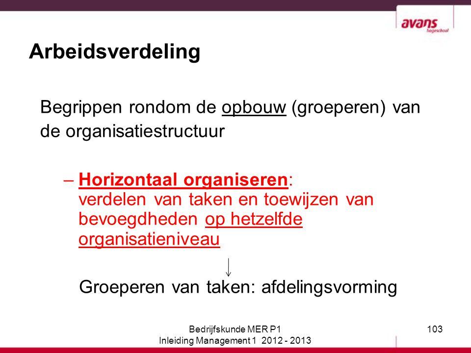 103 Arbeidsverdeling Begrippen rondom de opbouw (groeperen) van de organisatiestructuur –Horizontaal organiseren: verdelen van taken en toewijzen van