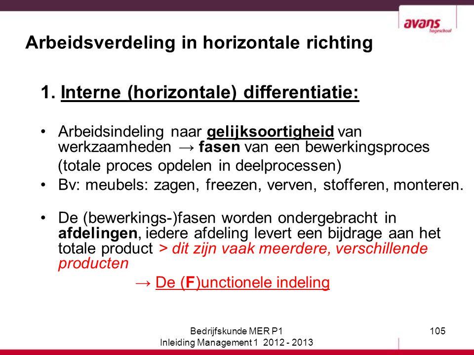 105 Arbeidsverdeling in horizontale richting 1. Interne (horizontale) differentiatie: Arbeidsindeling naar gelijksoortigheid van werkzaamheden → fasen
