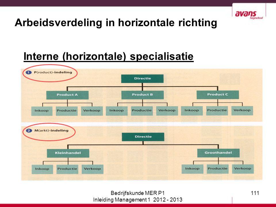 111 Arbeidsverdeling in horizontale richting Interne (horizontale) specialisatie Bedrijfskunde MER P1 Inleiding Management 1 2012 - 2013
