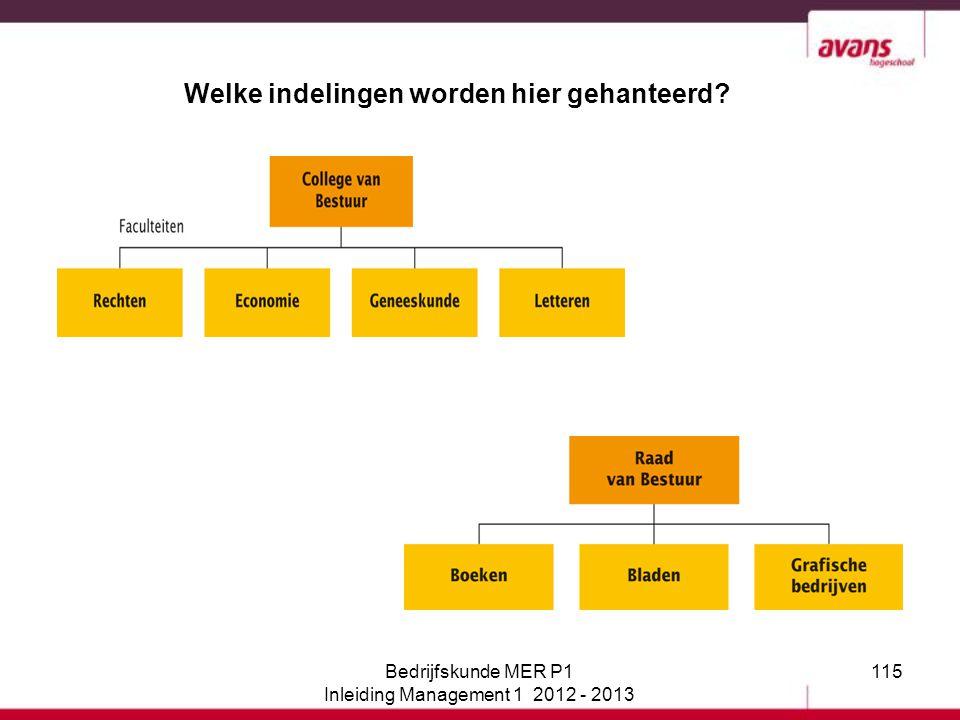Welke indelingen worden hier gehanteerd? 115Bedrijfskunde MER P1 Inleiding Management 1 2012 - 2013