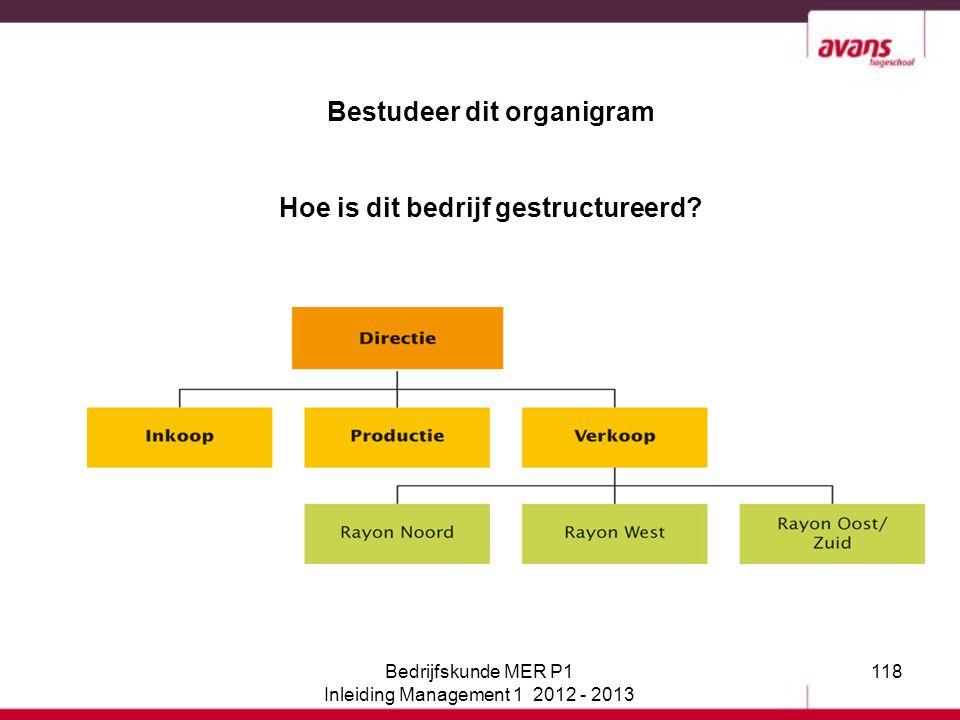 Bestudeer dit organigram Hoe is dit bedrijf gestructureerd? 118Bedrijfskunde MER P1 Inleiding Management 1 2012 - 2013