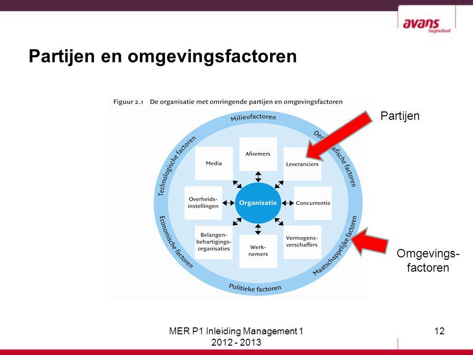 12 Partijen en omgevingsfactoren MER P1 Inleiding Management 1 2012 - 2013 Partijen Omgevings- factoren