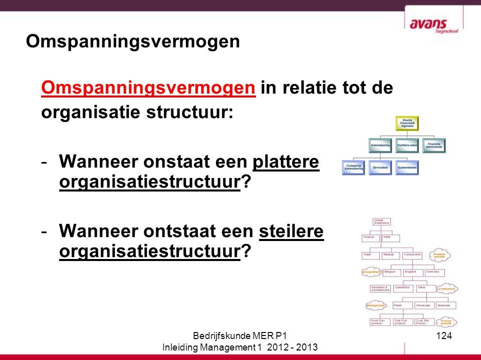 124 Omspanningsvermogen Omspanningsvermogen in relatie tot de organisatie structuur: -Wanneer onstaat een plattere organisatiestructuur? -Wanneer onts
