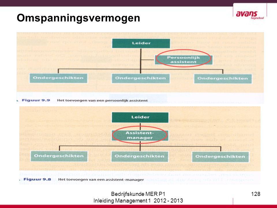 128 Omspanningsvermogen Bedrijfskunde MER P1 Inleiding Management 1 2012 - 2013
