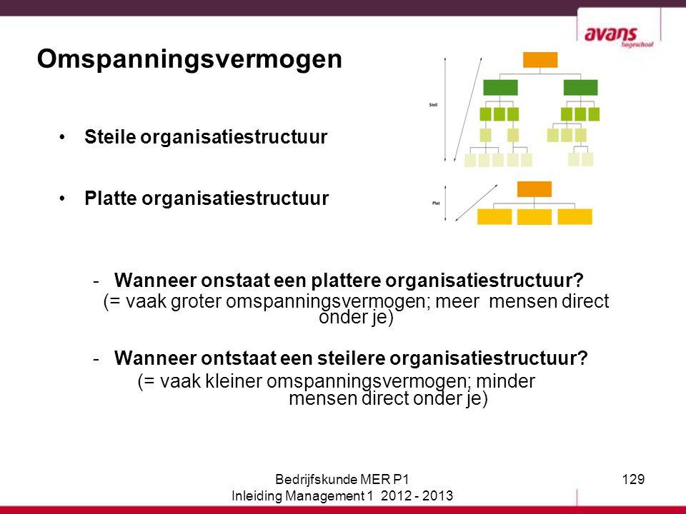 129 Omspanningsvermogen Steile organisatiestructuur Platte organisatiestructuur -Wanneer onstaat een plattere organisatiestructuur? (= vaak groter oms