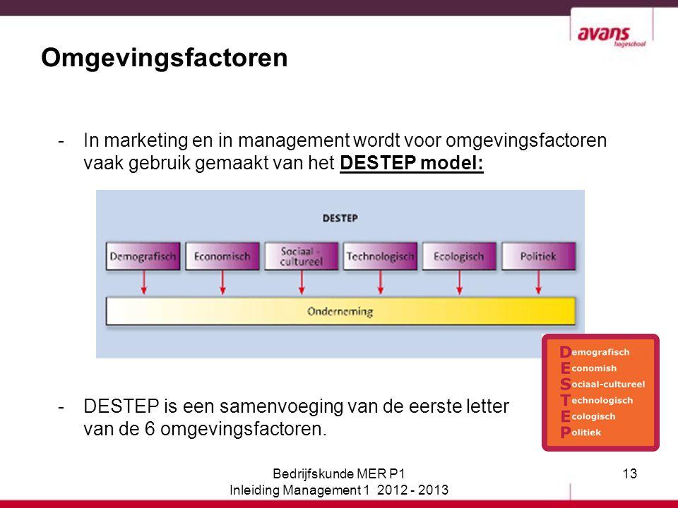 13 Omgevingsfactoren -In marketing en in management wordt voor omgevingsfactoren vaak gebruik gemaakt van het DESTEP model: -DESTEP is een samenvoegin