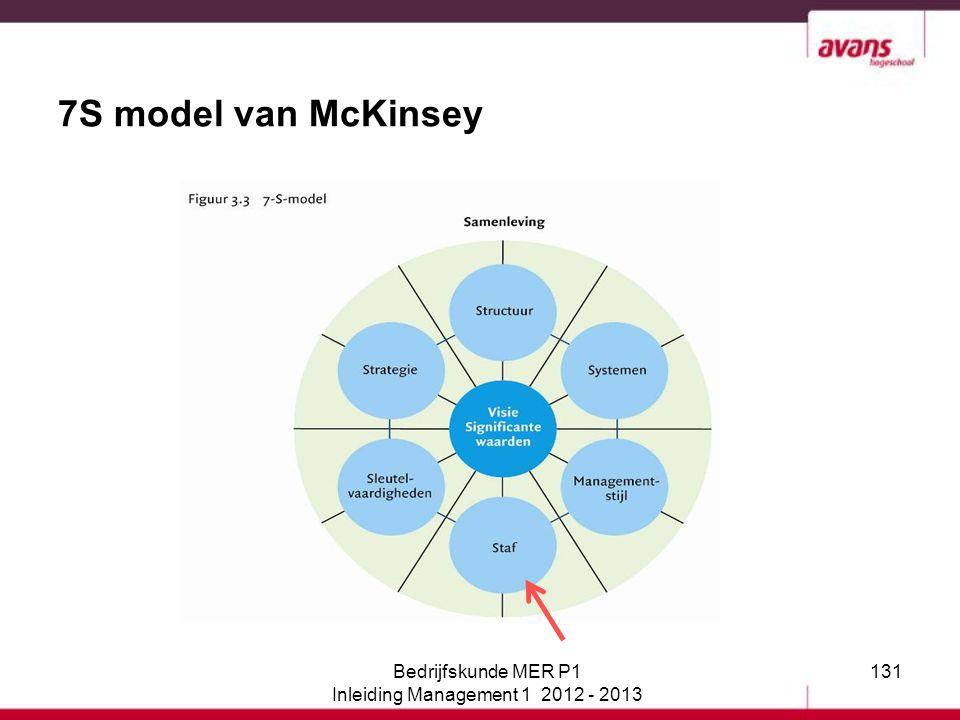 131 7S model van McKinsey Bedrijfskunde MER P1 Inleiding Management 1 2012 - 2013