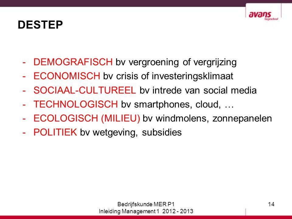 14 DESTEP -DEMOGRAFISCH bv vergroening of vergrijzing -ECONOMISCH bv crisis of investeringsklimaat -SOCIAAL-CULTUREEL bv intrede van social media -TEC