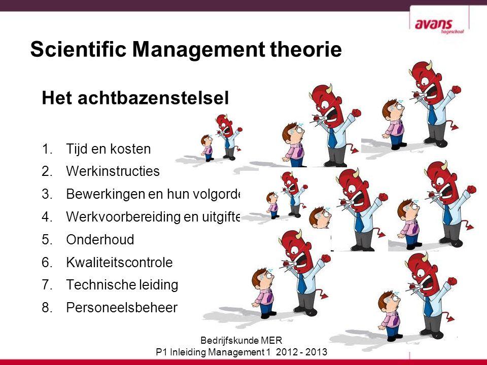 27 Scientific Management theorie Het achtbazenstelsel 1.Tijd en kosten 2.Werkinstructies 3.Bewerkingen en hun volgorde 4.Werkvoorbereiding en uitgifte