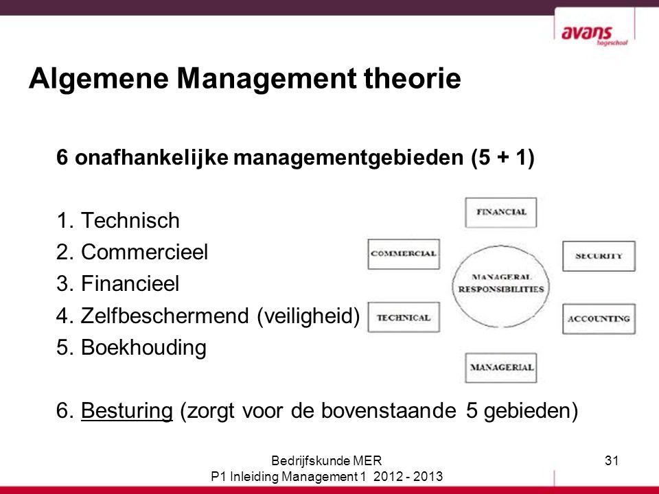 31 Algemene Management theorie 6 onafhankelijke managementgebieden (5 + 1) 1.Technisch 2.Commercieel 3.Financieel 4.Zelfbeschermend (veiligheid) 5.Boe
