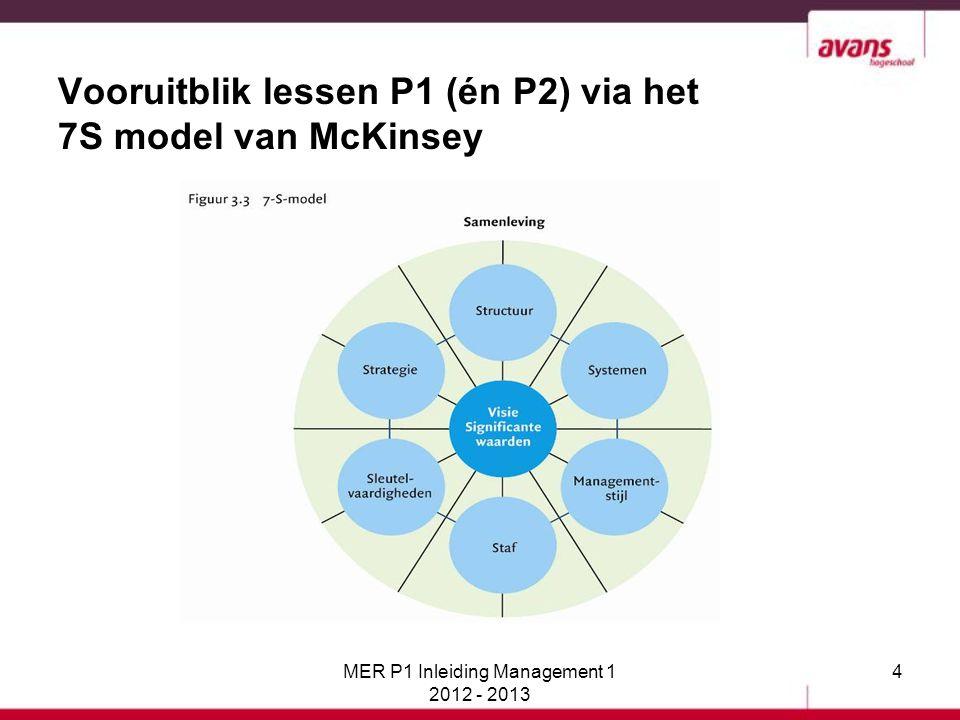 Bedrijfskunde MER P1 Inleiding Management 1 2012 - 2013 45 7S model van McKinsey