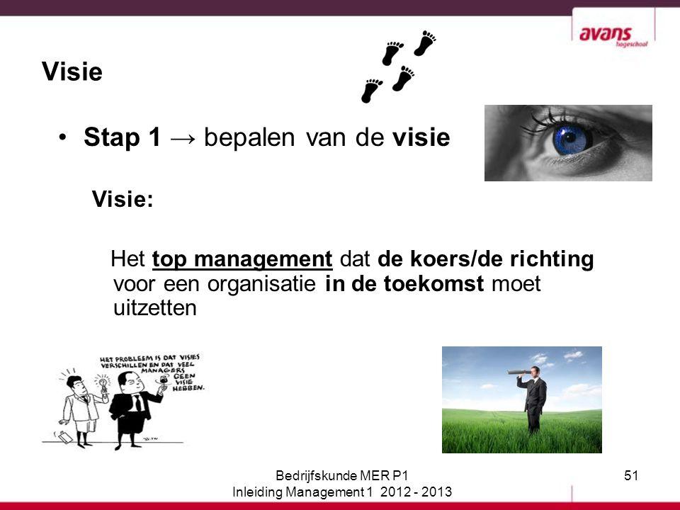 51 Visie Stap 1 → bepalen van de visie Visie: Het top management dat de koers/de richting voor een organisatie in de toekomst moet uitzetten Bedrijfsk