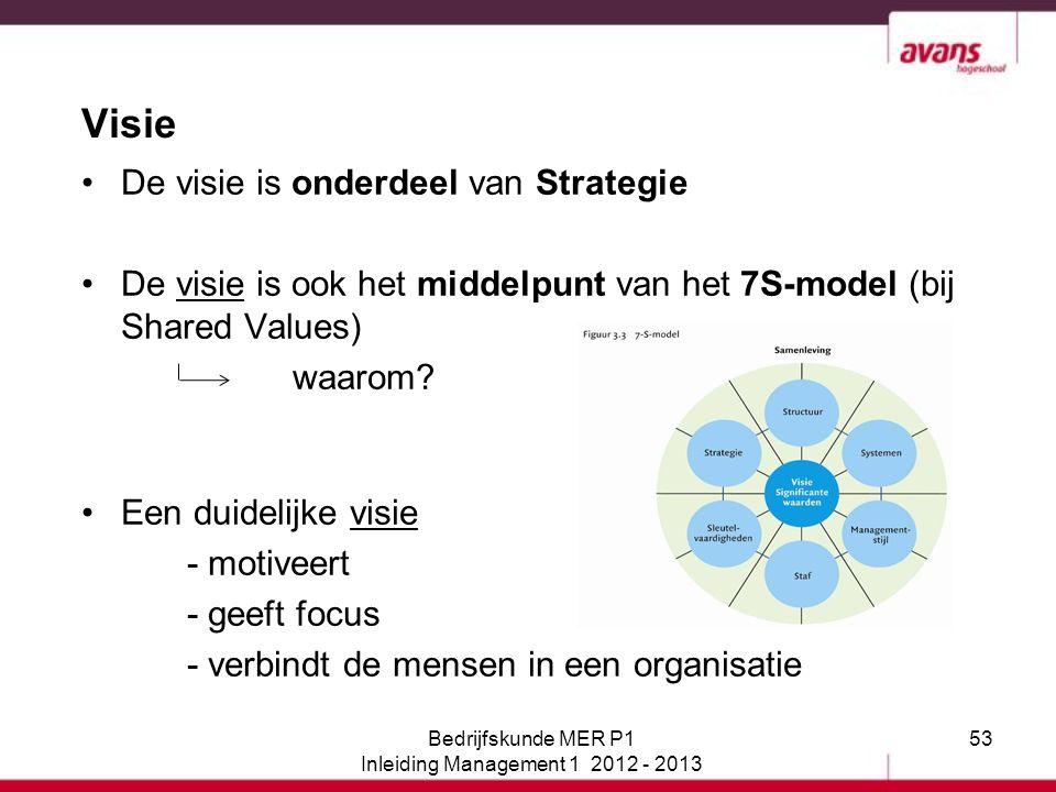 53 Visie De visie is onderdeel van Strategie De visie is ook het middelpunt van het 7S-model (bij Shared Values) waarom? Een duidelijke visie - motive