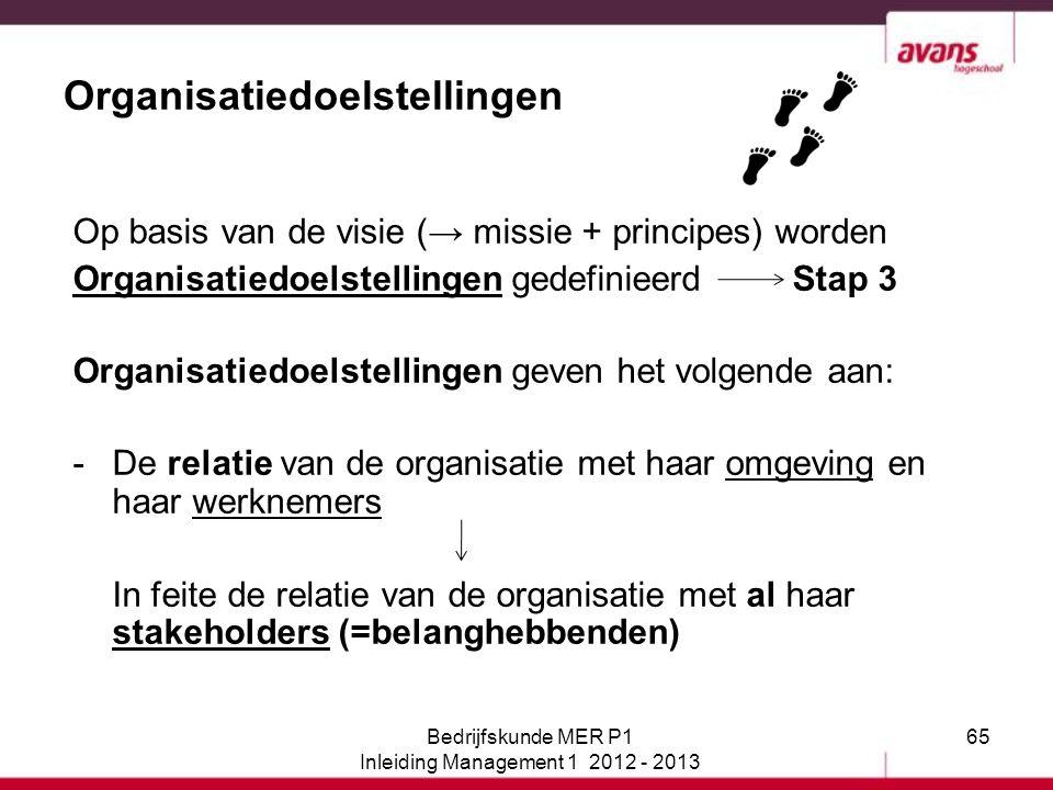 65 Organisatiedoelstellingen Op basis van de visie (→ missie + principes) worden Organisatiedoelstellingen gedefinieerd Stap 3 Organisatiedoelstelling