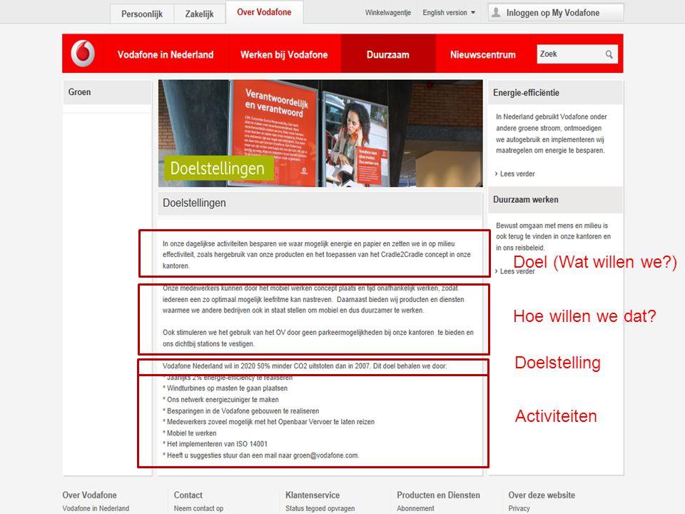 """Organisatiedoelstellingen Voorbeeld Vodafone! Op gebied van duurzaamheid / milieu. Zie ook dat Vodafone al deze zaken onder het kopje """"Doelstellingen"""""""