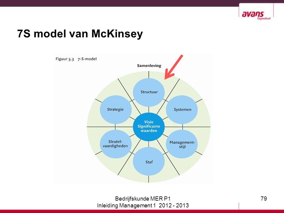 79 7S model van McKinsey Bedrijfskunde MER P1 Inleiding Management 1 2012 - 2013