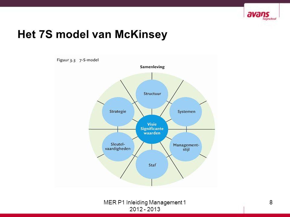 9 Vooruitblik lessen P1 én P2 via het 7S model van McKinsey MER P1 Inleiding Management 1 2012 - 2013