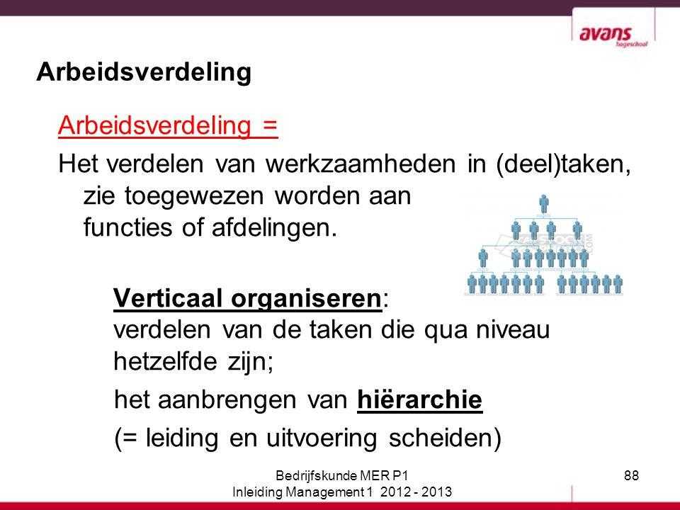 88 Arbeidsverdeling Arbeidsverdeling = Het verdelen van werkzaamheden in (deel)taken, zie toegewezen worden aan functies of afdelingen. Verticaal orga