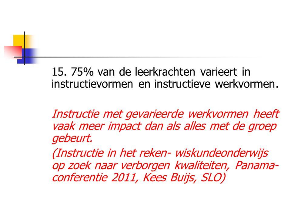 15. 75% van de leerkrachten varieert in instructievormen en instructieve werkvormen. Instructie met gevarieerde werkvormen heeft vaak meer impact dan