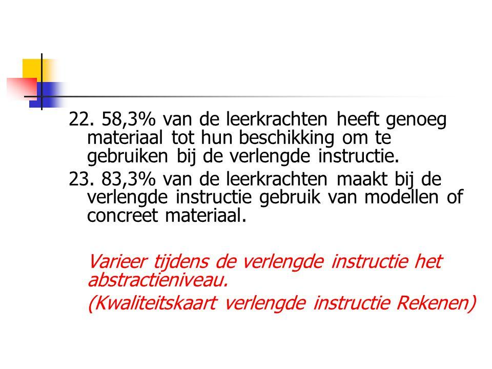 22. 58,3% van de leerkrachten heeft genoeg materiaal tot hun beschikking om te gebruiken bij de verlengde instructie. 23. 83,3% van de leerkrachten ma
