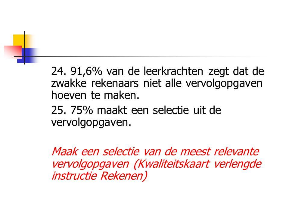 24. 91,6% van de leerkrachten zegt dat de zwakke rekenaars niet alle vervolgopgaven hoeven te maken. 25. 75% maakt een selectie uit de vervolgopgaven.