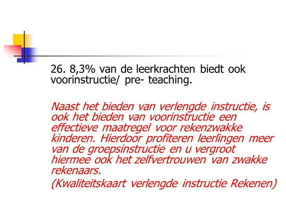 26. 8,3% van de leerkrachten biedt ook voorinstructie/ pre- teaching. Naast het bieden van verlengde instructie, is ook het bieden van voorinstructie
