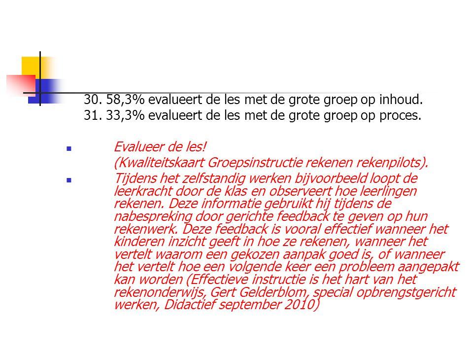 30. 58,3% evalueert de les met de grote groep op inhoud. 31. 33,3% evalueert de les met de grote groep op proces. Evalueer de les! (Kwaliteitskaart Gr