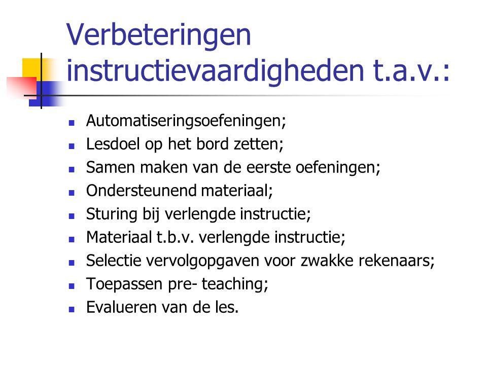 Verbeteringen instructievaardigheden t.a.v.: Automatiseringsoefeningen; Lesdoel op het bord zetten; Samen maken van de eerste oefeningen; Ondersteunend materiaal; Sturing bij verlengde instructie; Materiaal t.b.v.