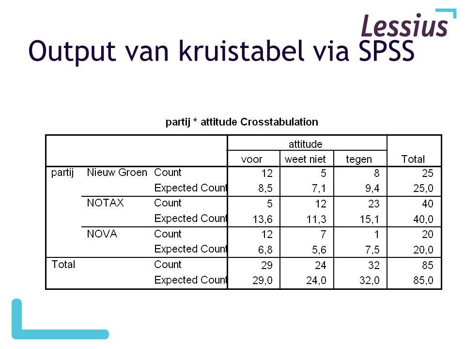 Output van kruistabel via SPSS