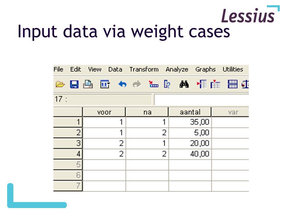 Input data via weight cases