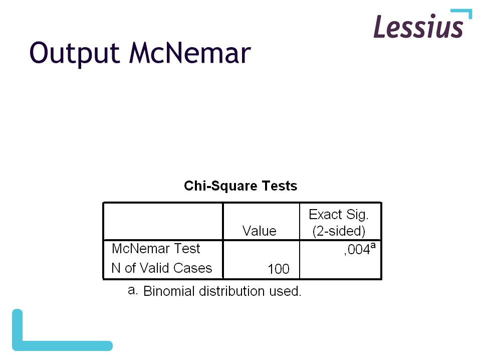 Output McNemar