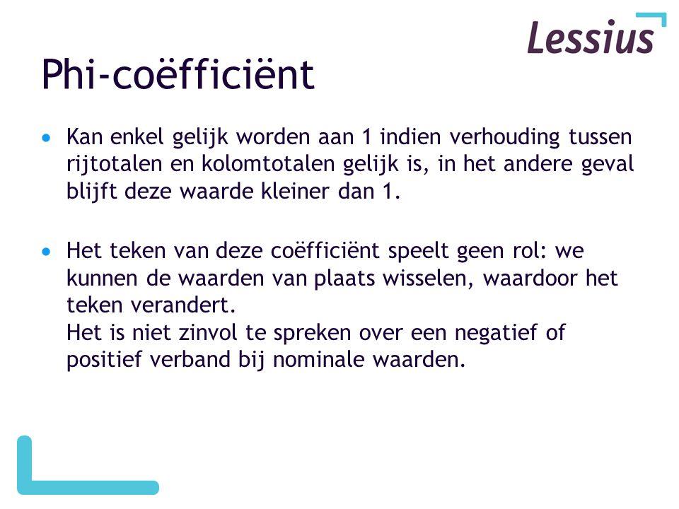 Phi-coëfficiënt  Kan enkel gelijk worden aan 1 indien verhouding tussen rijtotalen en kolomtotalen gelijk is, in het andere geval blijft deze waarde