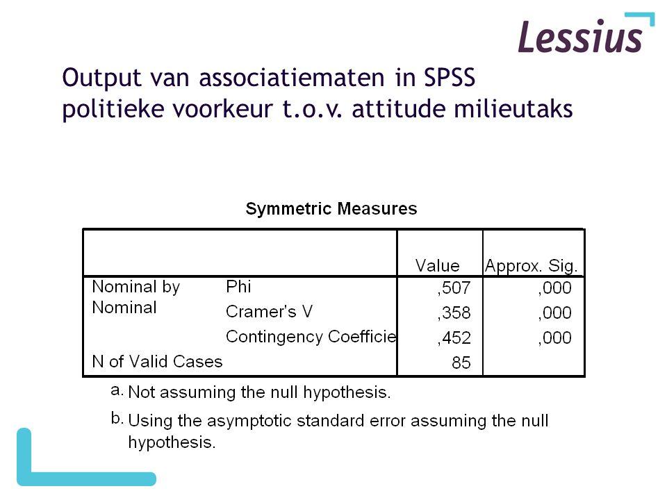 Output van associatiematen in SPSS politieke voorkeur t.o.v. attitude milieutaks