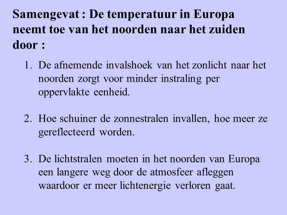 Samengevat : De temperatuur in Europa neemt toe van het noorden naar het zuiden door : 1.De afnemende invalshoek van het zonlicht naar het noorden zor