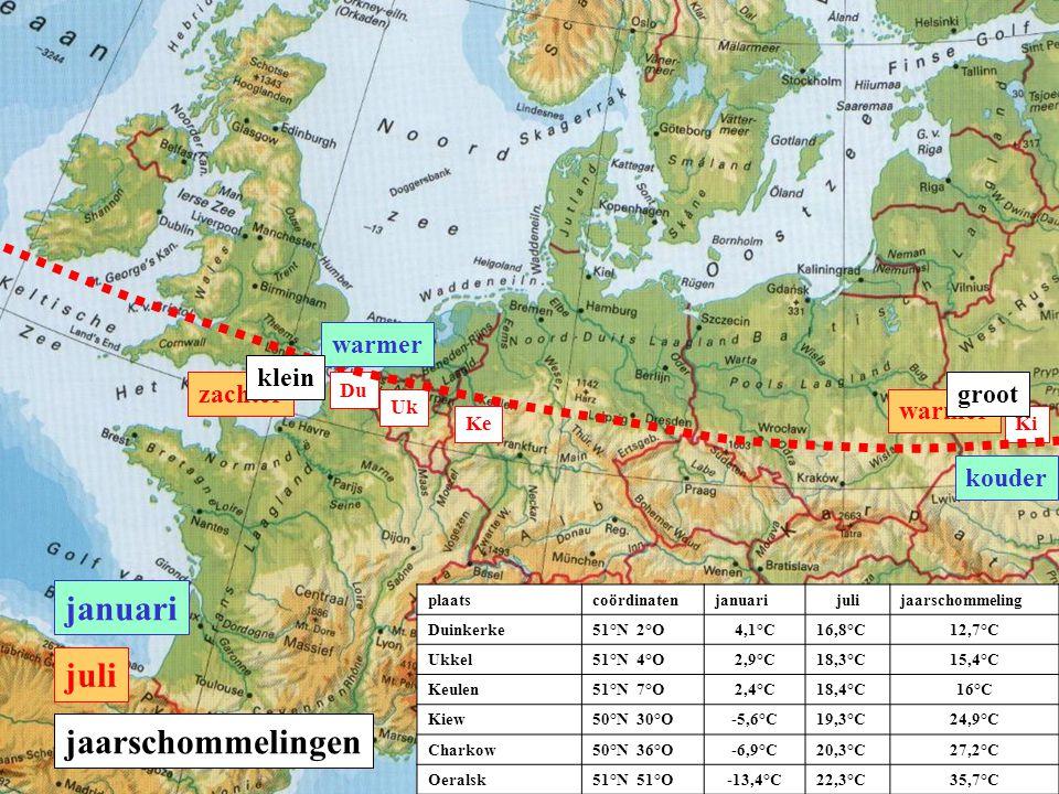 plaatscoördinatenjanuarijulijaarschommeling Duinkerke51°N 2°O4,1°C16,8°C12,7°C Ukkel51°N 4°O2,9°C18,3°C15,4°C Keulen51°N 7°O2,4°C18,4°C16°C Kiew50°N 3