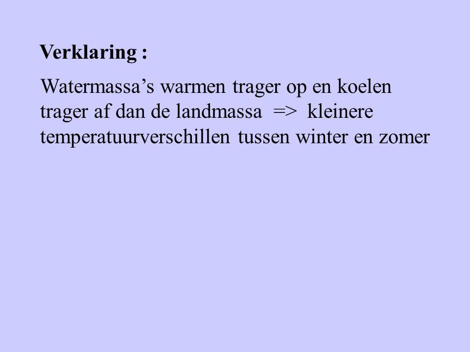 Verklaring : Watermassa's warmen trager op en koelen trager af dan de landmassa => kleinere temperatuurverschillen tussen winter en zomer