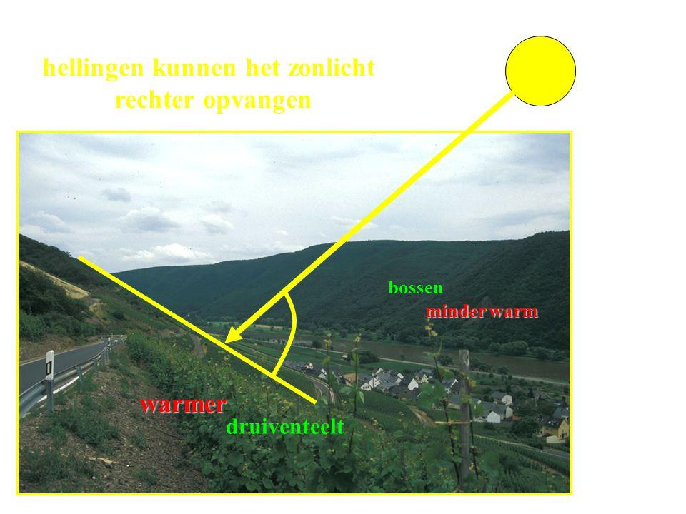Heldere dag Bewolkte dag WARMERKOUDER Bewolking beperkt overdag de instraling van de zon => kouder !!.