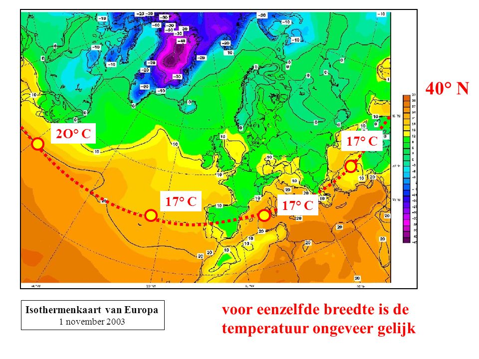 Isothermenkaart van Europa 1 november 2003 40° N voor eenzelfde breedte is de temperatuur ongeveer gelijk 2O° C 17° C